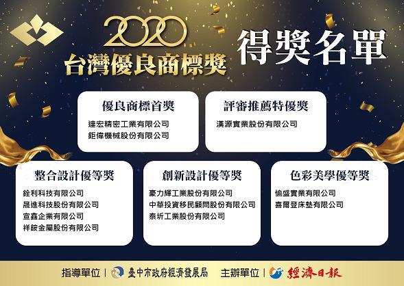 2020台灣優良商標獎